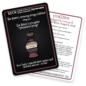 Cortisol card