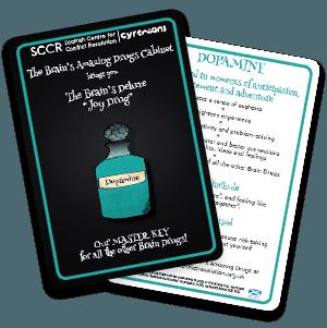 Dopamine card